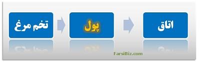 farsibiz_exchange_opt