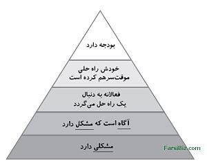 farsibiz_evan_opt